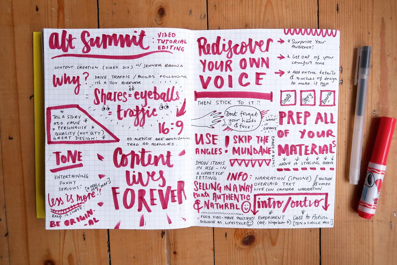 Taking Notes - Nikki's creative way!